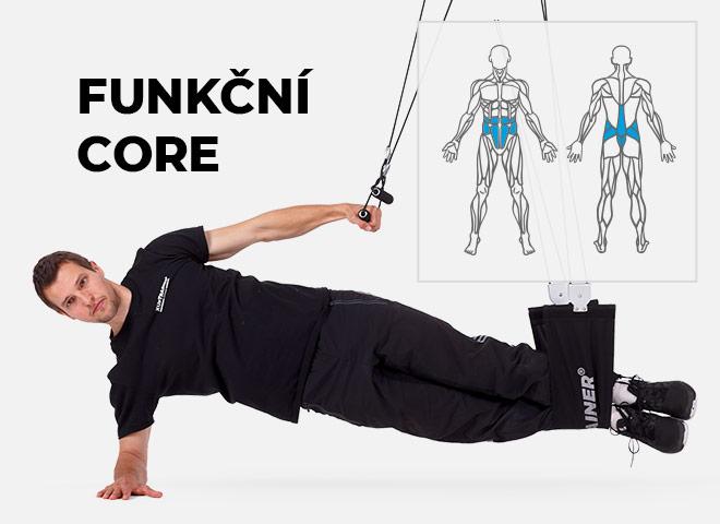 cvičení doma na hluboký stabilizační systém core